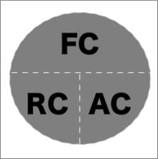 FCRCAC