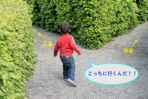 ステップ② 達成するための道順をシミュレーションする